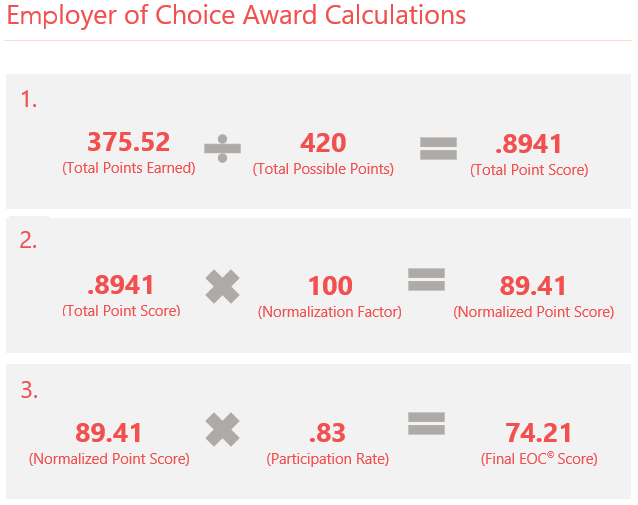 Employer of Choice Calculations