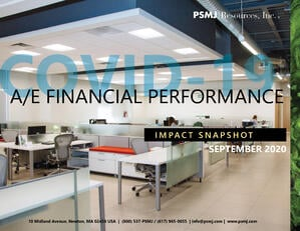 SEP2020 COVID-19 Financial Perfomance Impact Snapshots_CVR