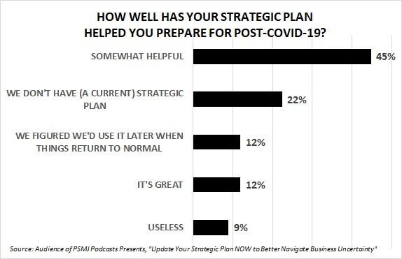 Strategic Plan Blog 7.30.20 (2)