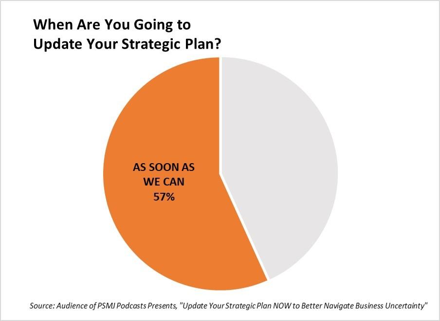 Strategic Plan Blog 7.30.20