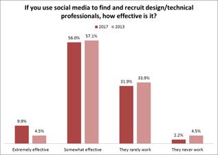 recruiting-social media effc.png