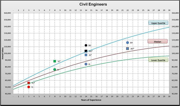salary-chart-1